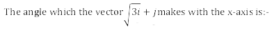 The angle which the vector√(3 i )+ j makes with the x-axis is