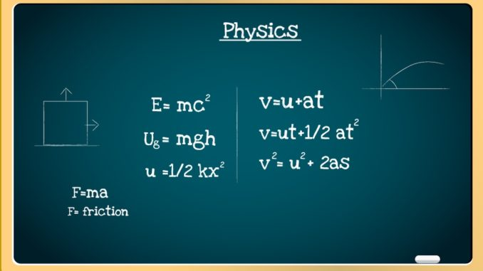 11th Class Physics MCQS